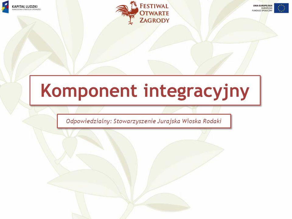 Komponent integracyjny Odpowiedzialny: Stowarzyszenie Jurajska Wioska Rodaki