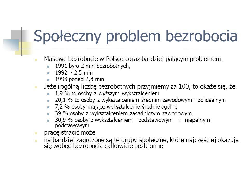 Społeczny problem bezrobocia Masowe bezrobocie w Polsce coraz bardziej palącym problemem. 1991 było 2 min bezrobotnych, 1992 - 2,5 min 1993 ponad 2,8