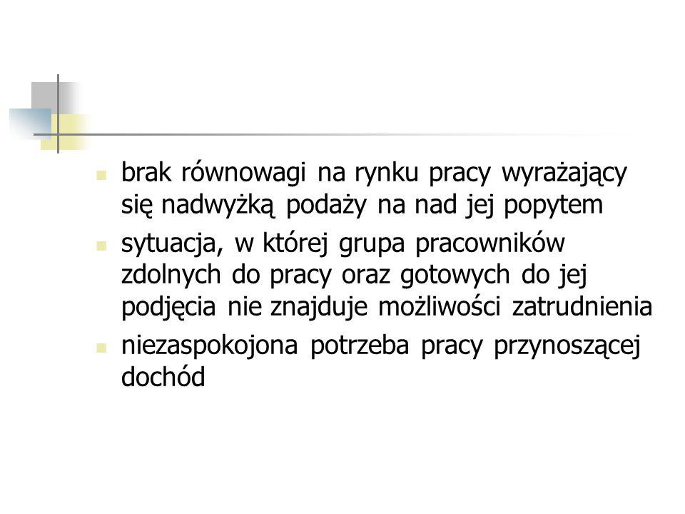 Społeczny problem bezrobocia Masowe bezrobocie w Polsce coraz bardziej palącym problemem.
