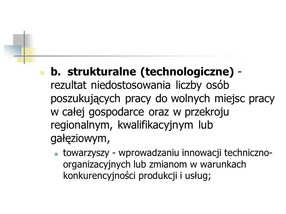 b. strukturalne (technologiczne) - rezultat niedostosowania liczby osób poszukujących pracy do wolnych miejsc pracy w całej gospodarce oraz w przekroj