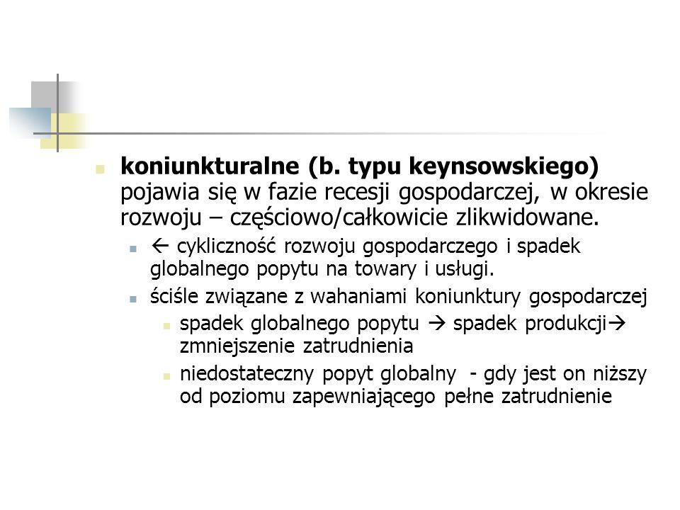 koniunkturalne (b. typu keynsowskiego) pojawia się w fazie recesji gospodarczej, w okresie rozwoju – częściowo/całkowicie zlikwidowane. cykliczność ro