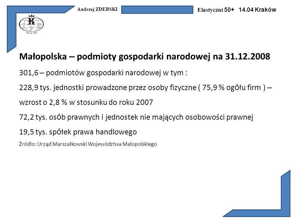 Andrzej ZDEBSKI Elastyczni 50+ 14.04 Kraków Małopolska – podmioty gospodarki narodowej na 31.12.2008 301,6 – podmiotów gospodarki narodowej w tym : 228,9 tys.