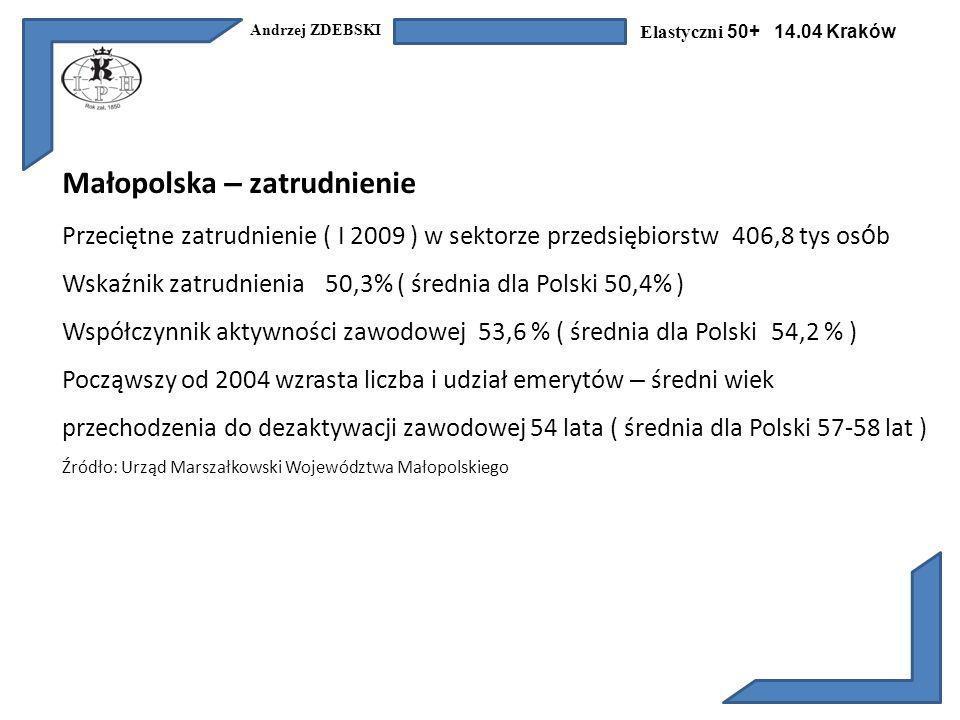 Andrzej ZDEBSKI Elastyczni 50+ 14.04 Kraków Małopolska – zatrudnienie Przeciętne zatrudnienie ( I 2009 ) w sektorze przedsiębiorstw 406,8 tys os ó b Wskaźnik zatrudnienia 50,3% ( średnia dla Polski 50,4% ) Współczynnik aktywności zawodowej 53,6 % ( średnia dla Polski 54,2 % ) Począwszy od 2004 wzrasta liczba i udział emerytów – średni wiek przechodzenia do dezaktywacji zawodowej 54 lata ( średnia dla Polski 57-58 lat ) Źródło: Urząd Marszałkowski Województwa Małopolskiego