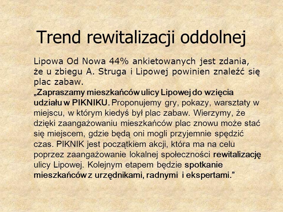 Trend rewitalizacji oddolnej Lipowa Od Nowa 44% ankietowanych jest zdania, że u zbiegu A. Struga i Lipowej powinien znaleźć się plac zabaw. Zapraszamy