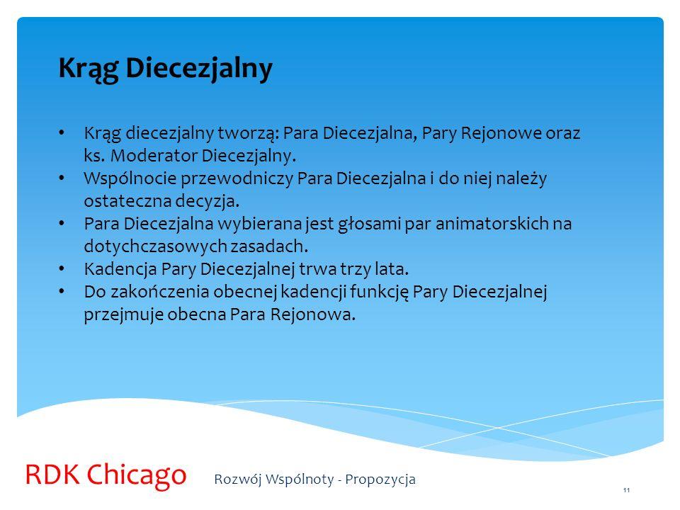 Krąg Diecezjalny Krąg diecezjalny tworzą: Para Diecezjalna, Pary Rejonowe oraz ks. Moderator Diecezjalny. Wspólnocie przewodniczy Para Diecezjalna i d