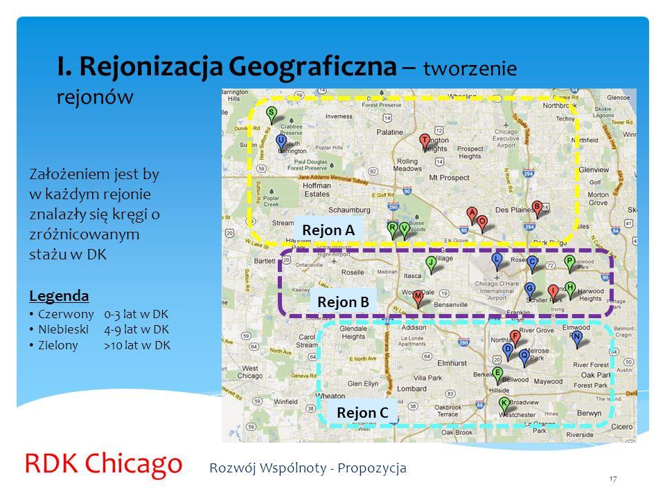 I. Rejonizacja Geograficzna – tworzenie rejonów Założeniem jest by w każdym rejonie znalazły się kręgi o zróżnicowanym stażu w DK Legenda Czerwony 0-3