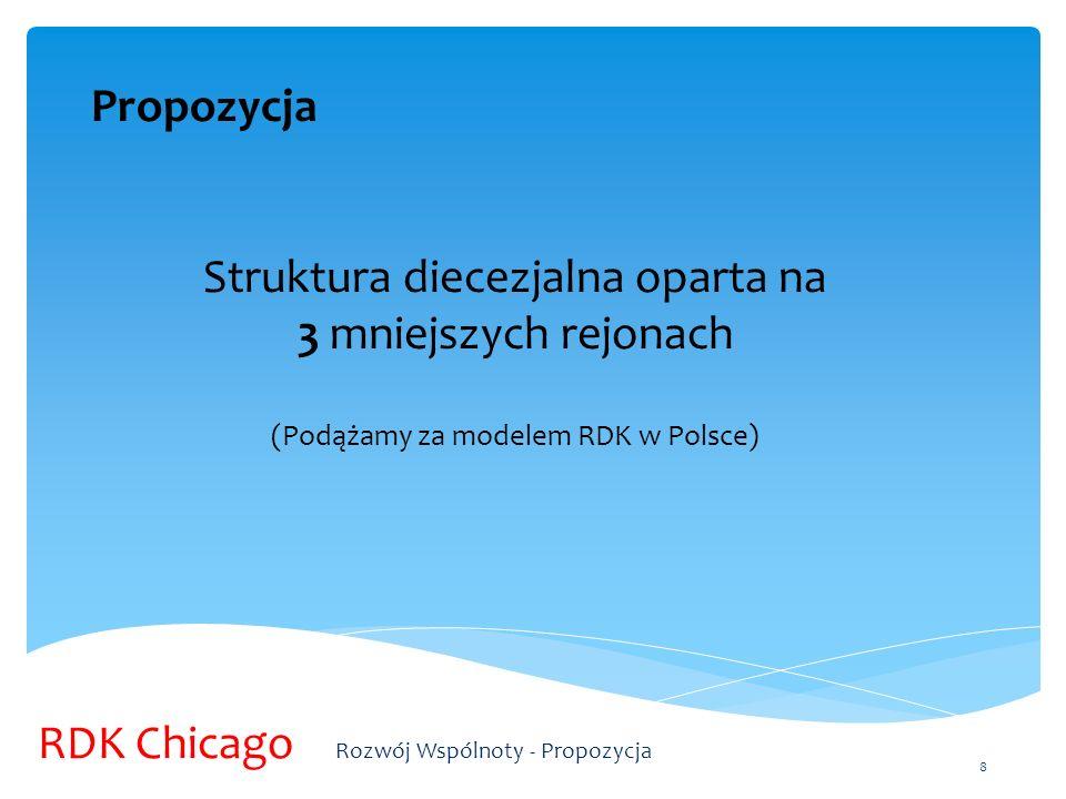 Propozycja Struktura diecezjalna oparta na 3 mniejszych rejonach (Podążamy za modelem RDK w Polsce) 8 RDK Chicago Rozwój Wspólnoty - Propozycja
