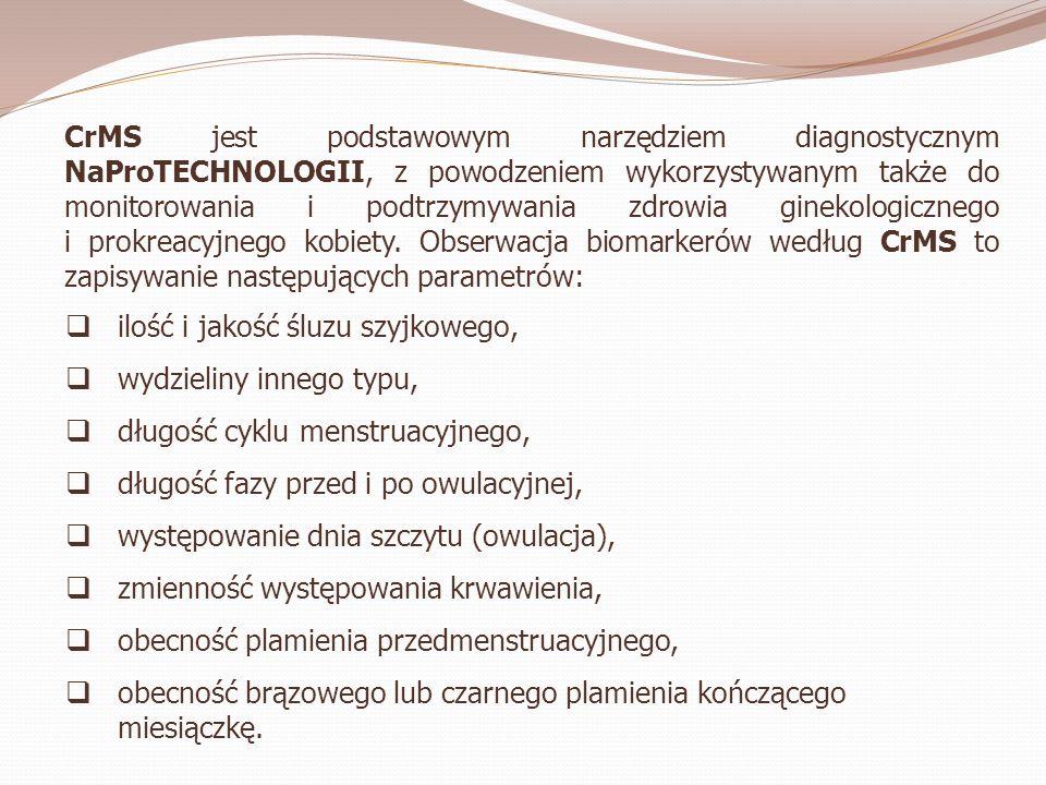 W Modelu Creightona obserwacje i zapis objawu śluzu szyjkowego są bardzo skrupulatne (według kilku skategoryzowanych właściwości).