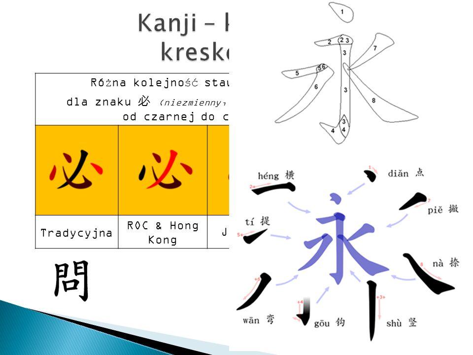 Różna kolejność stawiania kreski dla znaku (niezmienny, pewny, nieunikniony) od czarnej do czerwonej Tradycyjna ROC & Hong Kong JapońskaPRC