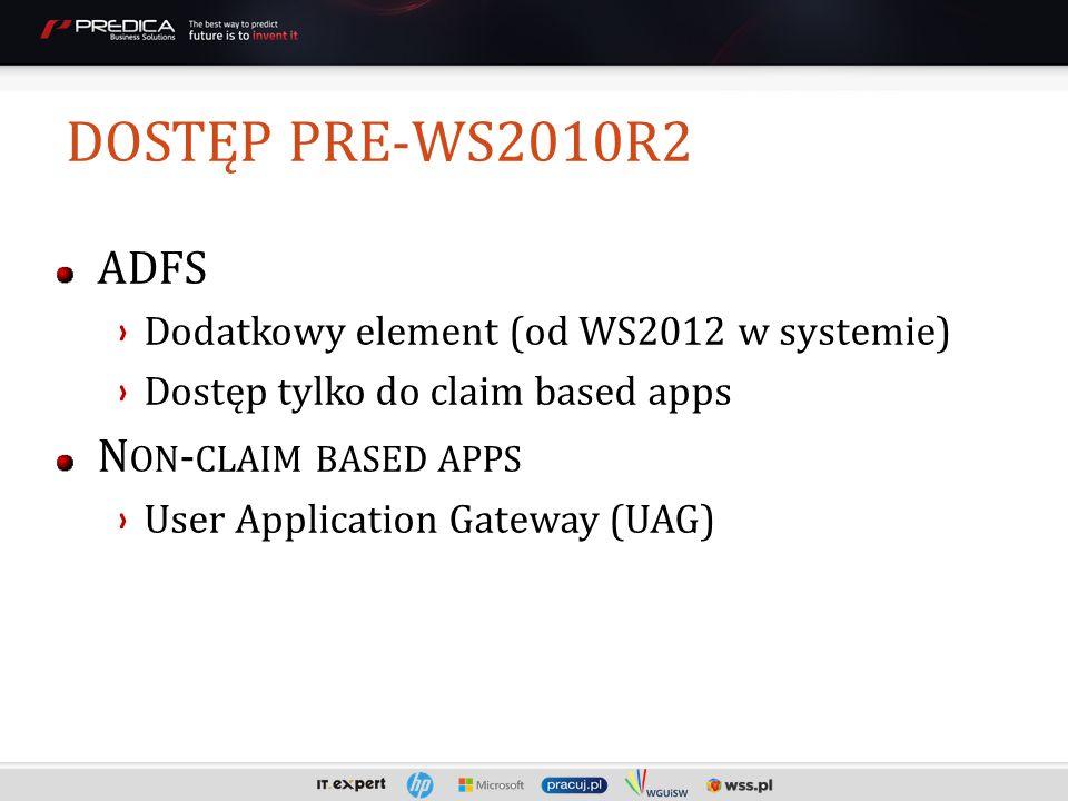 ADFS Dodatkowy element (od WS2012 w systemie) Dostęp tylko do claim based apps N ON - CLAIM BASED APPS User Application Gateway (UAG) DOSTĘP PRE-WS201