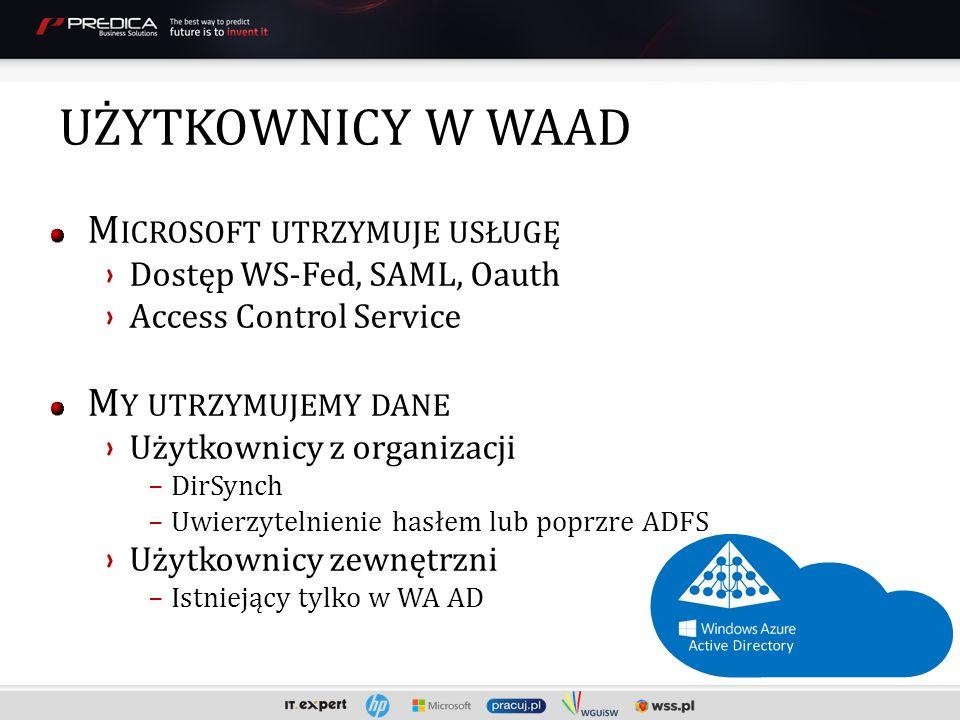 UŻYTKOWNICY W WAAD M ICROSOFT UTRZYMUJE USŁUGĘ Dostęp WS-Fed, SAML, Oauth Access Control Service M Y UTRZYMUJEMY DANE Użytkownicy z organizacji -DirSynch -Uwierzytelnienie hasłem lub poprzre ADFS Użytkownicy zewnętrzni -Istniejący tylko w WA AD