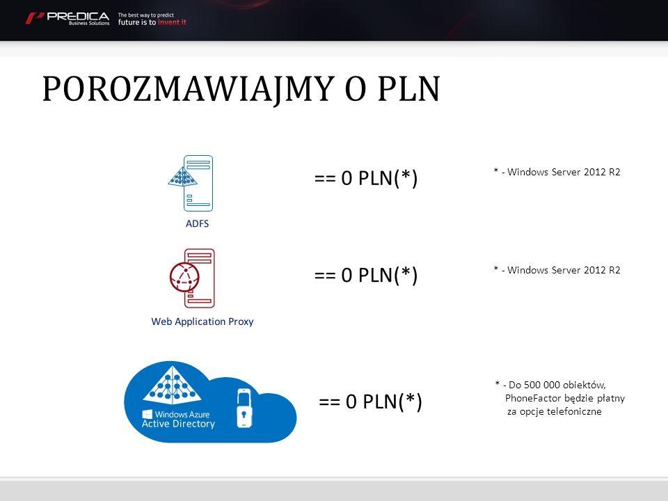 POROZMAWIAJMY O PLN == 0 PLN(*) * - Windows Server 2012 R2 * - Do 500 000 obiektów, PhoneFactor będzie płatny za opcje telefoniczne