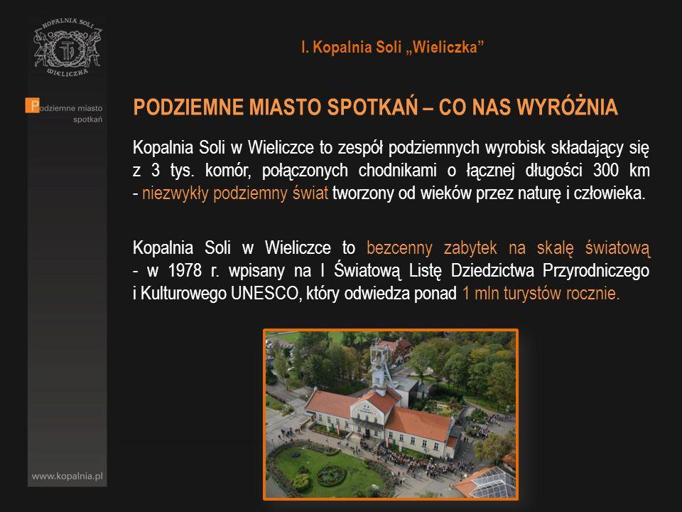 PODZIEMNE MIASTO SPOTKAŃ - CO NAS WYRÓŻNIA Kopalnia Soli w Wieliczce jest postrzegana jako miejsce znane, prestiżowe i niezwykłe Gwarantuje przyjęcie na najwyższym poziomie.