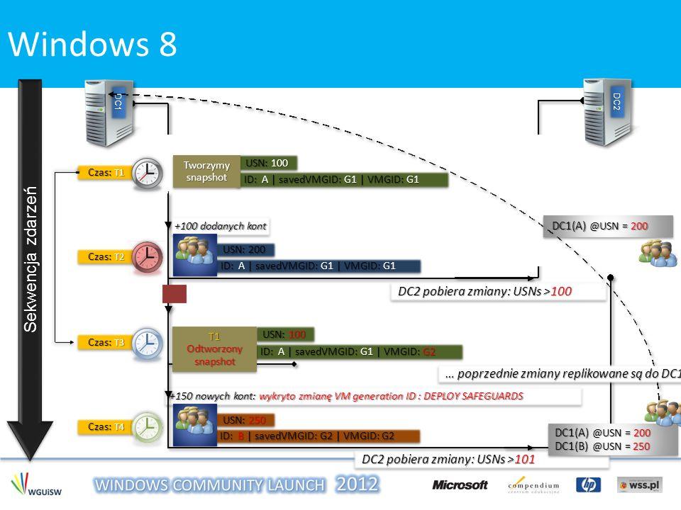 Windows 8 Sekwencja zdarzeń DC1 ID: A | savedVMGID: G1 | VMGID: G1 USN: 100 Tworzymy snapshot Czas: T1 Czas: T2 ID: A | savedVMGID: G1 | VMGID: G1 USN