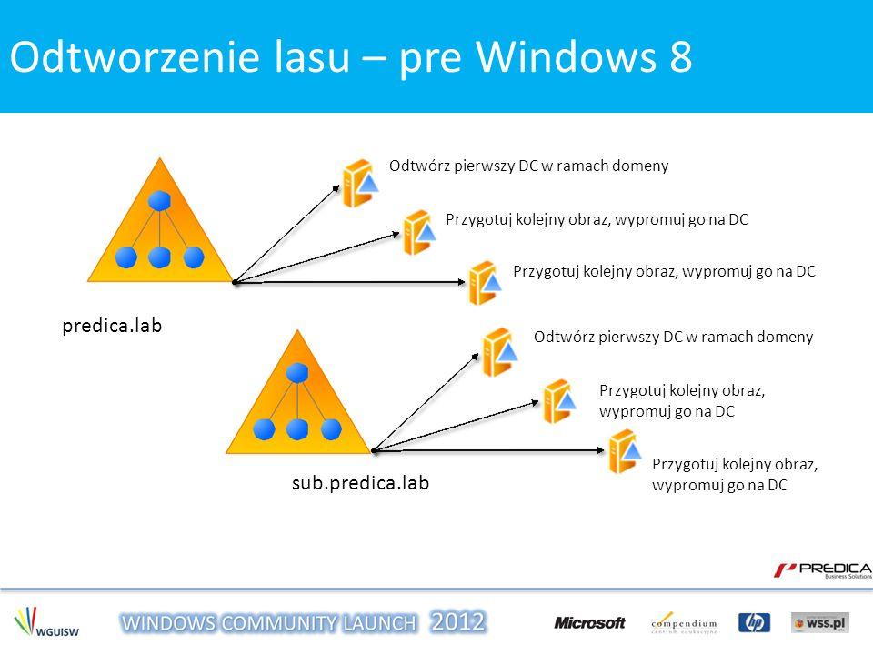 Odtworzenie lasu – pre Windows 8 predica.lab sub.predica.lab Odtwórz pierwszy DC w ramach domeny Przygotuj kolejny obraz, wypromuj go na DC Odtwórz pi