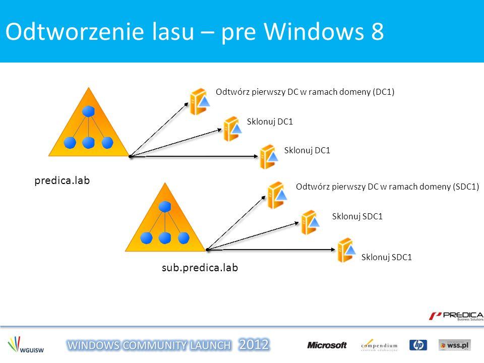 Odtworzenie lasu – Windows 8Odtworzenie lasu – pre Windows 8 predica.lab sub.predica.lab Odtwórz pierwszy DC w ramach domeny (DC1) Sklonuj DC1 Odtwórz
