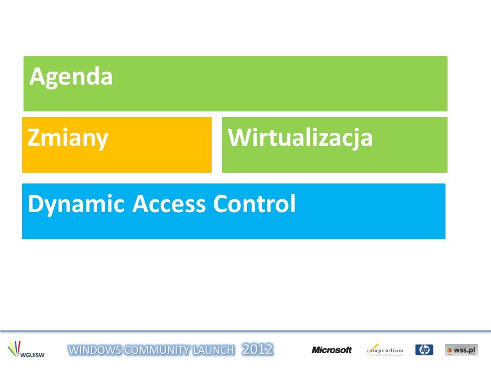 Agenda ZmianyWirtualizacja Dynamic Access Control