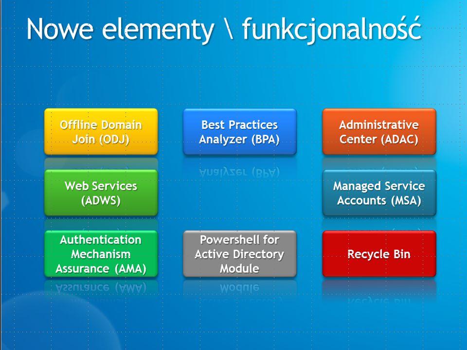 Windows 8 Server wprowadza duże zmiany w ramach usługi katalogowej Wsparcie dla DC i wirtualizacji Dynamic Access Control - zmiana podejście do autoryzacji Usprawnienia operacyjne i UI (ewolucja) Wdrożenie usługi katalogowej