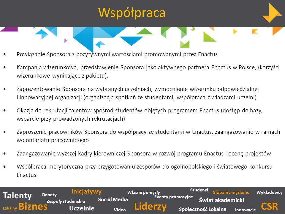 Talenty Social Media Inicjatywy Zespoły studenckie Uczelnie Wykładowcy Społeczność Lokalna Lokalny Biznes Studenci Video Eventy promocyjne Debaty Własne pomysły Liderzy Świat akademicki Globalne myślenie Innowacje CSR Współpraca Powiązanie Sponsora z pozytywnymi wartościami promowanymi przez Enactus Kampania wizerunkowa, przedstawienie Sponsora jako aktywnego partnera Enactus w Polsce, (korzyści wizerunkowe wynikające z pakietu), Zaprezentowanie Sponsora na wybranych uczelniach, wzmocnienie wizerunku odpowiedzialnej i innowacyjnej organizacji (organizacja spotkań ze studentami, współpraca z władzami uczelni) Okazja do rekrutacji talentów spośród studentów objętych programem Enactus (dostęp do bazy, wsparcie przy prowadzonych rekrutacjach) Zaproszenie pracowników Sponsora do współpracy ze studentami w Enactus, zaangażowanie w ramach wolontariatu pracowniczego Zaangażowanie wyższej kadry kierowniczej Sponsora w rozwój programu Enactus i ocenę projektów Współpraca merytoryczna przy przygotowaniu zespołów do ogólnopolskiego i światowego konkursu Enactus