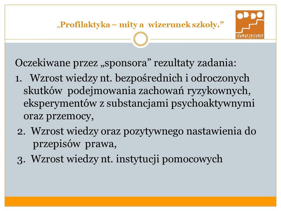 Profilaktyka – mity a wizerunek szkoły.Oczekiwane przez sponsora rezultaty zadania: 1.
