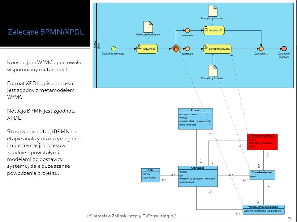 Zalecane BPMN/XPDL Konsorcjum WfMC opracowało wspomniany metamodel. Format XPDL opisu procesu jest zgodny z metamodelem WfMC Notacja BPMN jest zgodna