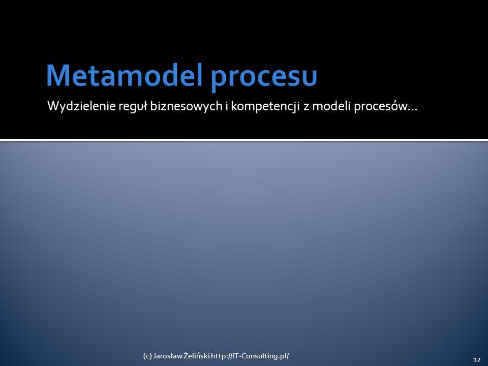 Wydzielenie reguł biznesowych i kompetencji z modeli procesów… 12 (c) Jarosław Żeliński http://IT-Consulting.pl/