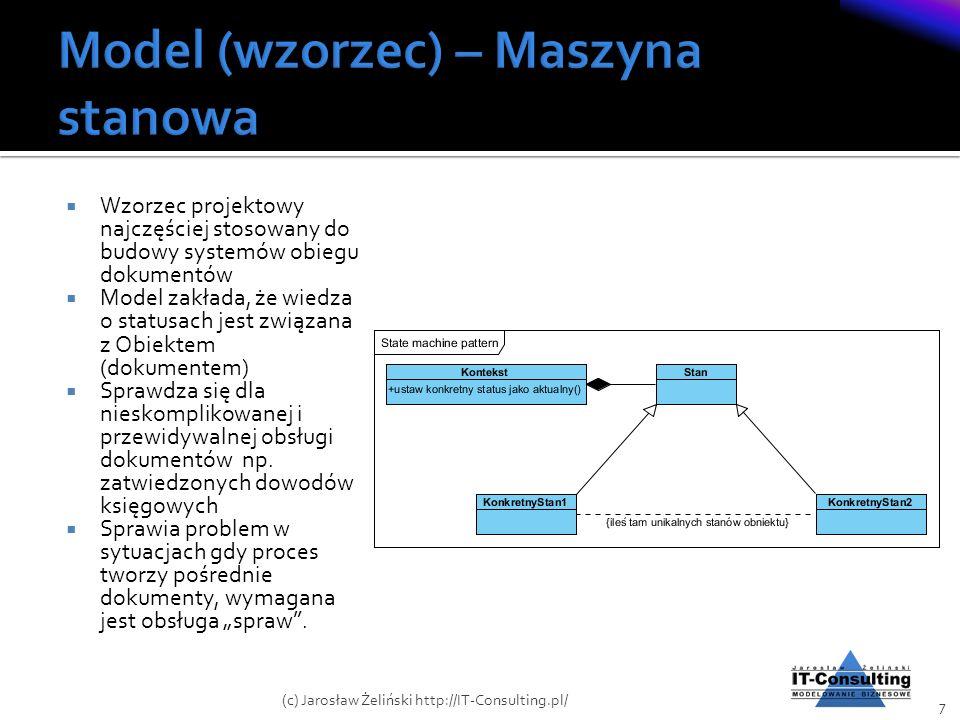 Wzorzec projektowy najczęściej stosowany do budowy systemów obiegu dokumentów Model zakłada, że wiedza o statusach jest związana z Obiektem (dokumente
