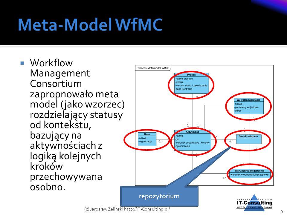 Workflow Management Consortium zapropnowało meta model (jako wzorzec) rozdzielający statusy od kontekstu, bazujący na aktywnościach z logiką kolejnych