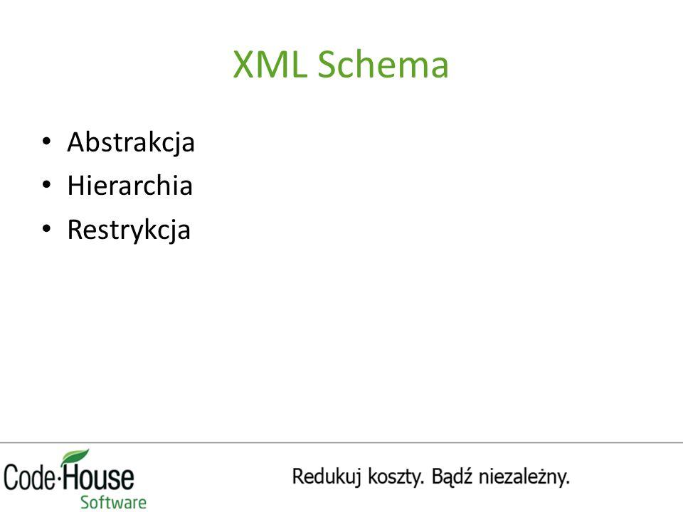 XML Schema Abstrakcja Hierarchia Restrykcja