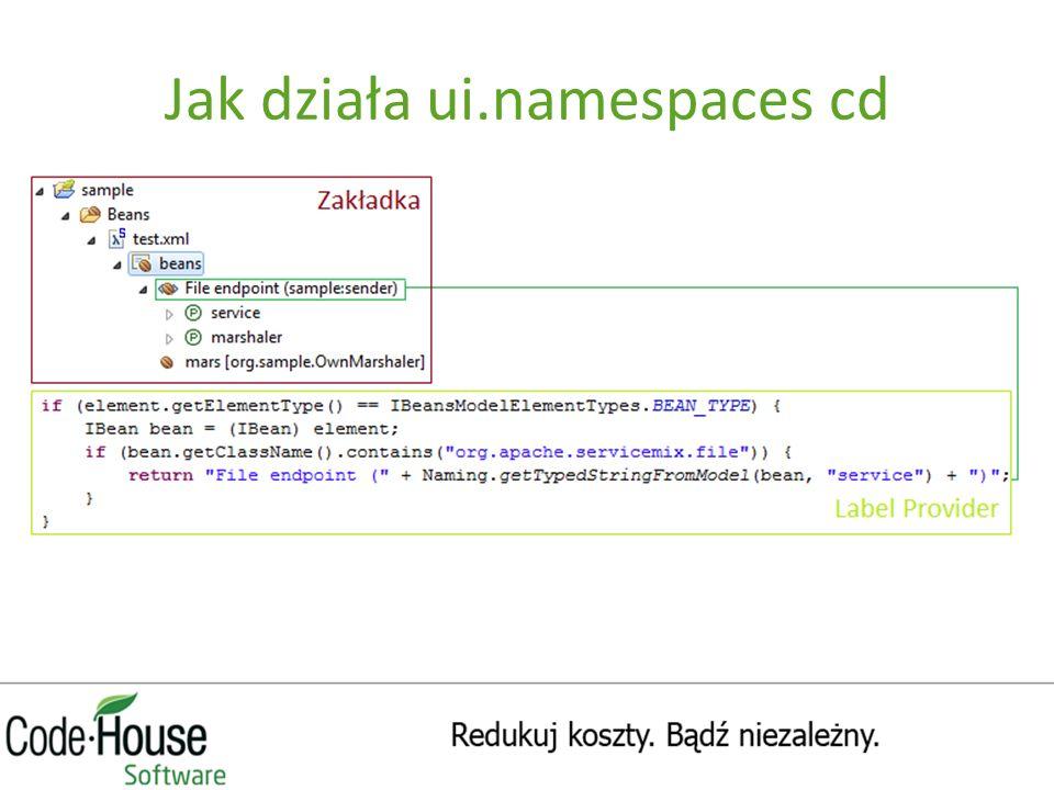Jak działa ui.namespaces cd