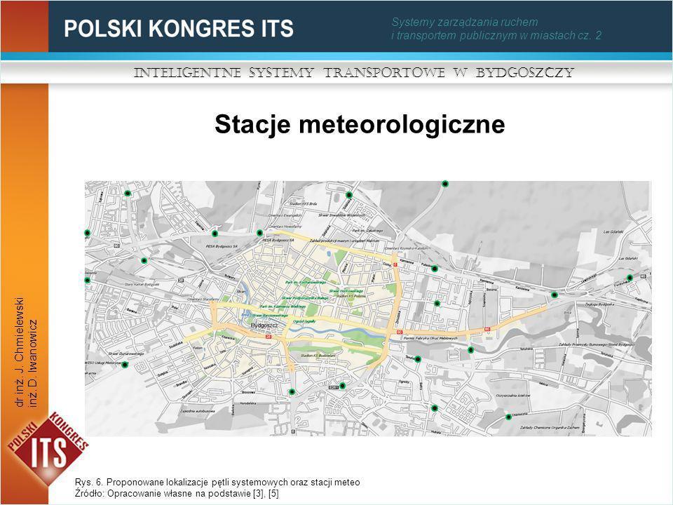 Systemy zarządzania ruchem i transportem publicznym w miastach cz. 2 Stacje meteorologiczne Inteligentne Systemy Transportowe w Bydgoszczy dr inż. J.
