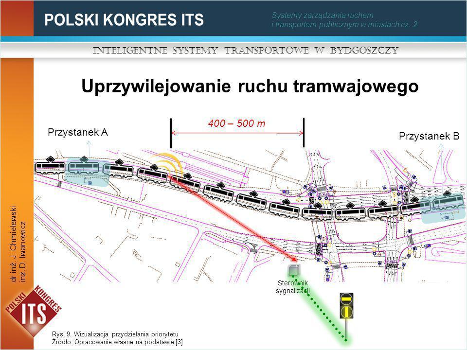 Systemy zarządzania ruchem i transportem publicznym w miastach cz. 2 Uprzywilejowanie ruchu tramwajowego Inteligentne Systemy Transportowe w Bydgoszcz