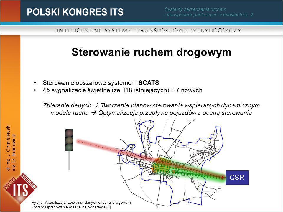 Systemy zarządzania ruchem i transportem publicznym w miastach cz. 2 Sterowanie ruchem drogowym Inteligentne Systemy Transportowe w Bydgoszczy dr inż.