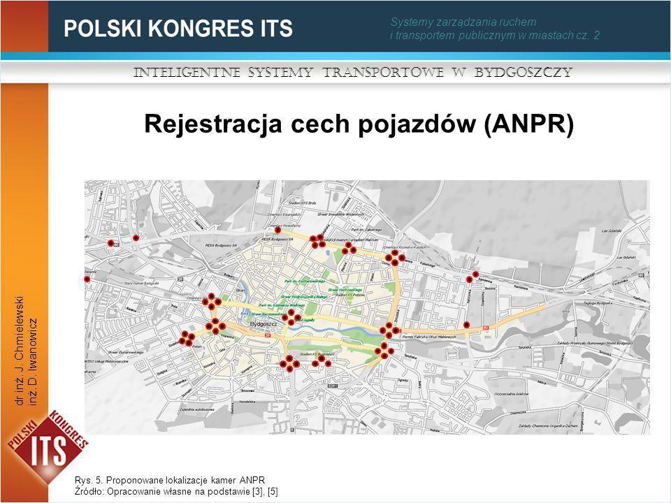 Systemy zarządzania ruchem i transportem publicznym w miastach cz. 2 Rejestracja cech pojazdów (ANPR) Inteligentne Systemy Transportowe w Bydgoszczy d