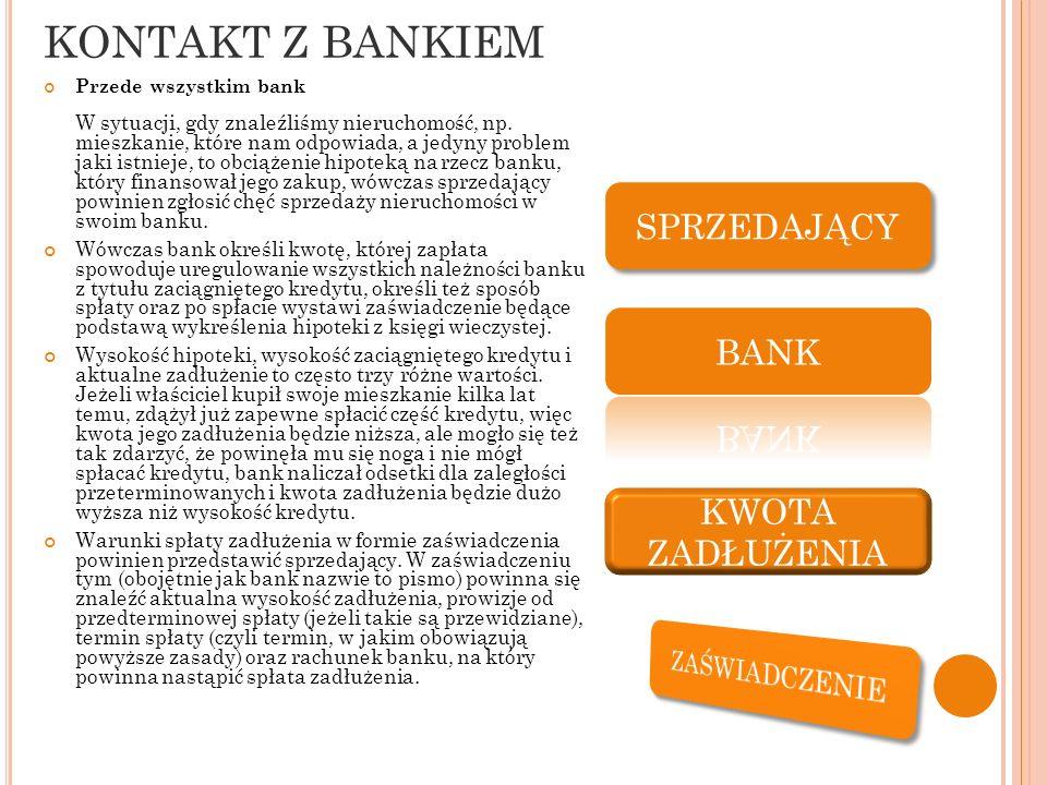 KREDYT W WALUCIE OBCEJ… Bank określi aktualne zadłużenie właściciela w walucie kredytu.