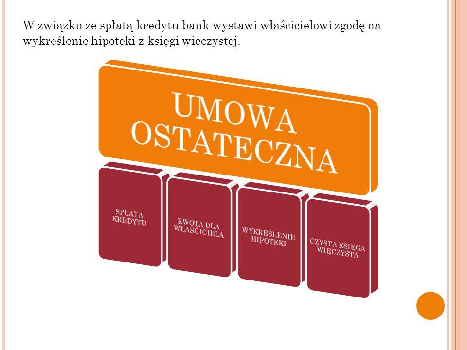 W związku ze spłatą kredytu bank wystawi właścicielowi zgodę na wykreślenie hipoteki z księgi wieczystej.