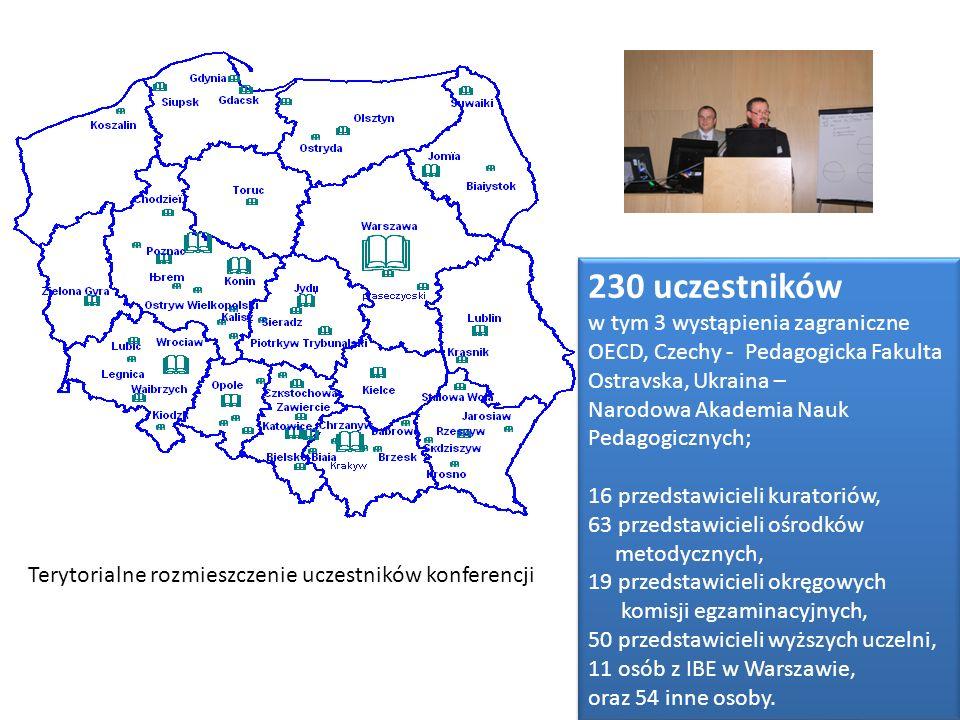 230 uczestników w tym 3 wystąpienia zagraniczne OECD, Czechy - Pedagogicka Fakulta Ostravska, Ukraina – Narodowa Akademia Nauk Pedagogicznych; 16 prze