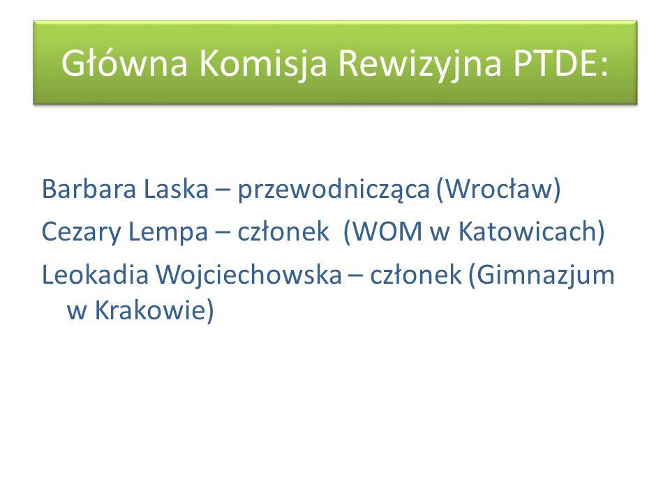 Główna Komisja Rewizyjna PTDE: Barbara Laska – przewodnicząca (Wrocław) Cezary Lempa – członek (WOM w Katowicach) Leokadia Wojciechowska – członek (Gi