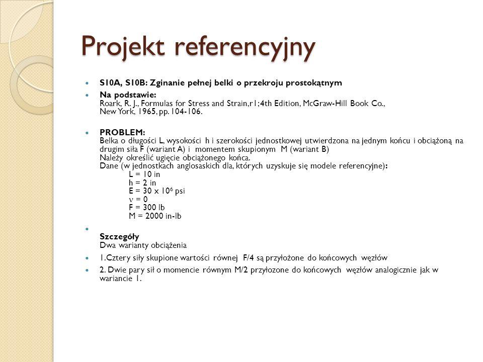 Projekt referencyjny S10A, S10B: Zginanie pełnej belki o przekroju prostokątnym Na podstawie: Roark, R. J., Formulas for Stress and Strain,r1; 4th Edi