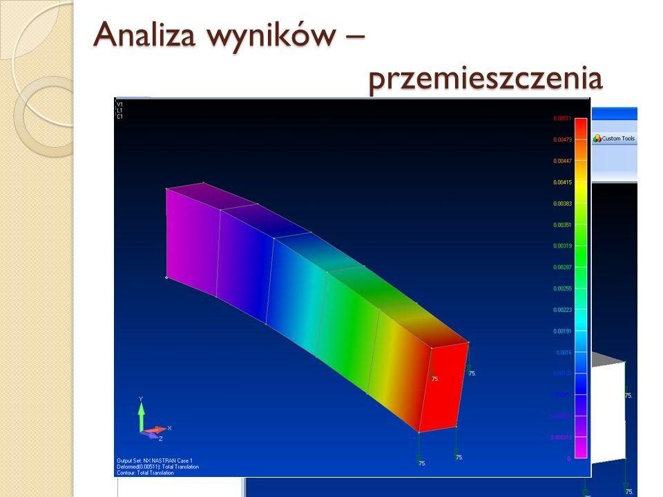 Analiza wyników – przemieszczenia