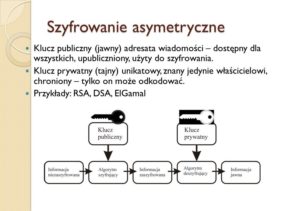Podpis cyfrowy Analogiczny mechanizm jak w przypadku szyfrowania asymetrycznego, lecz odwrotne zastosowanie kluczy.