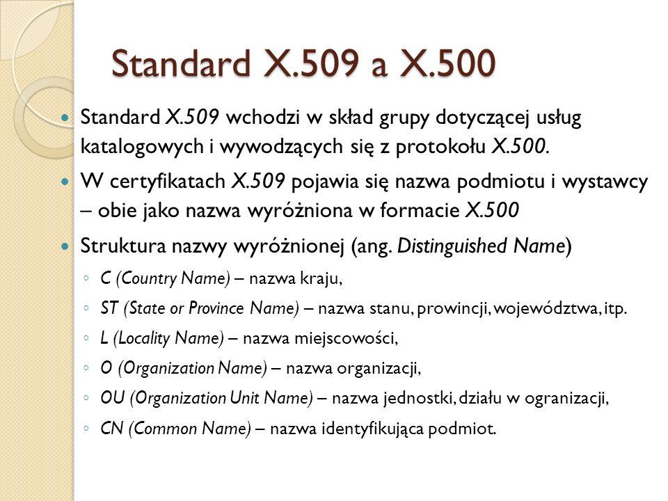 RSA PKCS – standardy PKI PKCS (ang.