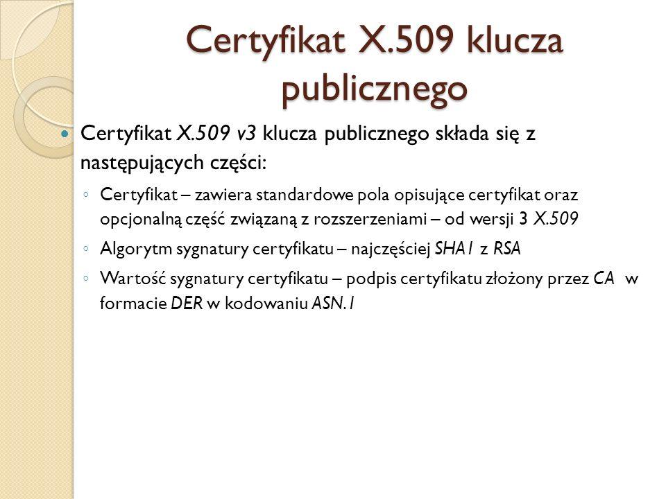 Certyfikat X.509 klucza publicznego c.d.