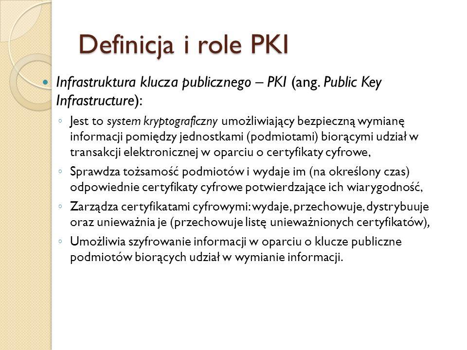 Relacje zaufania Każdy podmiot legitymuje się certyfikatem zawierającym jego klucz publiczny.