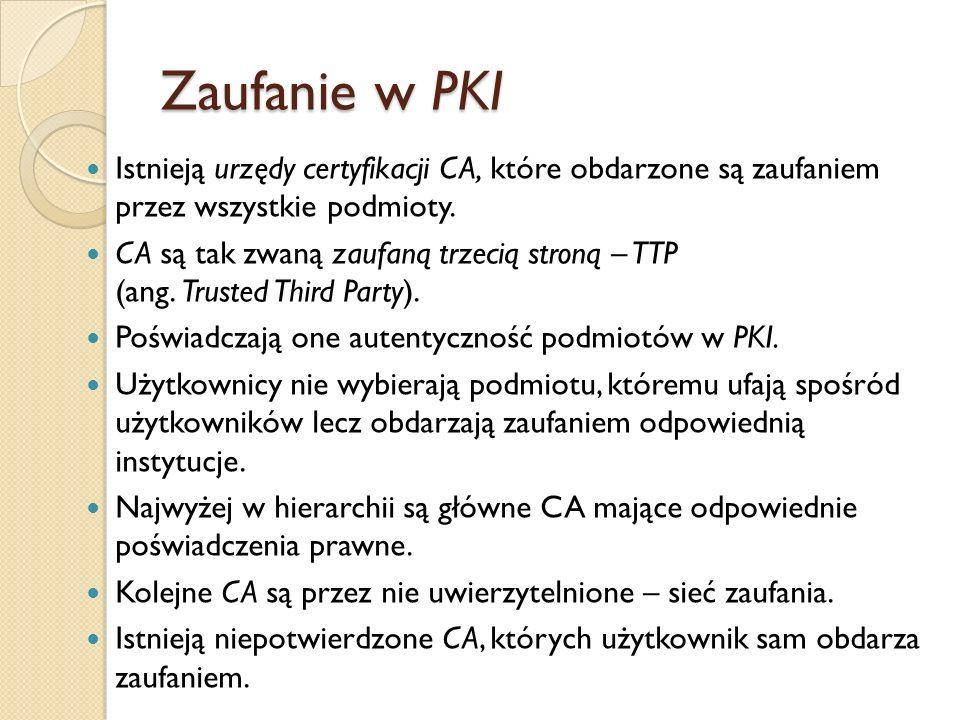 Zaufana trzecia strona – TTP Instytucja rządowa – w Polsce Narodowe Centrum Certyfikacji prowadzone przez Departament Obrony Narodowego Banku Polskiego, Firma posiadająca stosowną akredytację – w Polsce: Krajowa Izba Rozliczeniowa S.A.