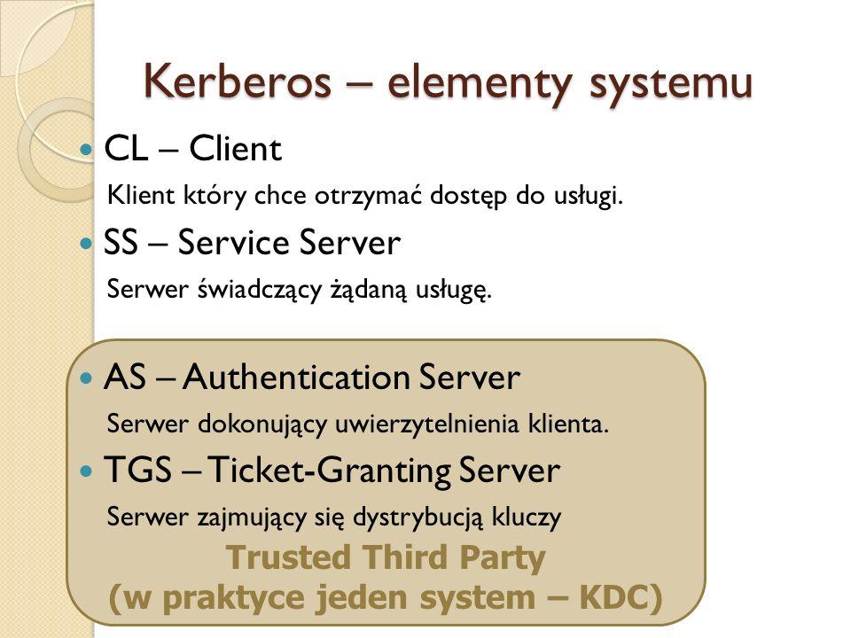 Kerberos – elementy systemu CL – Client Klient który chce otrzymać dostęp do usługi. SS – Service Server Serwer świadczący żądaną usługę. AS – Authent