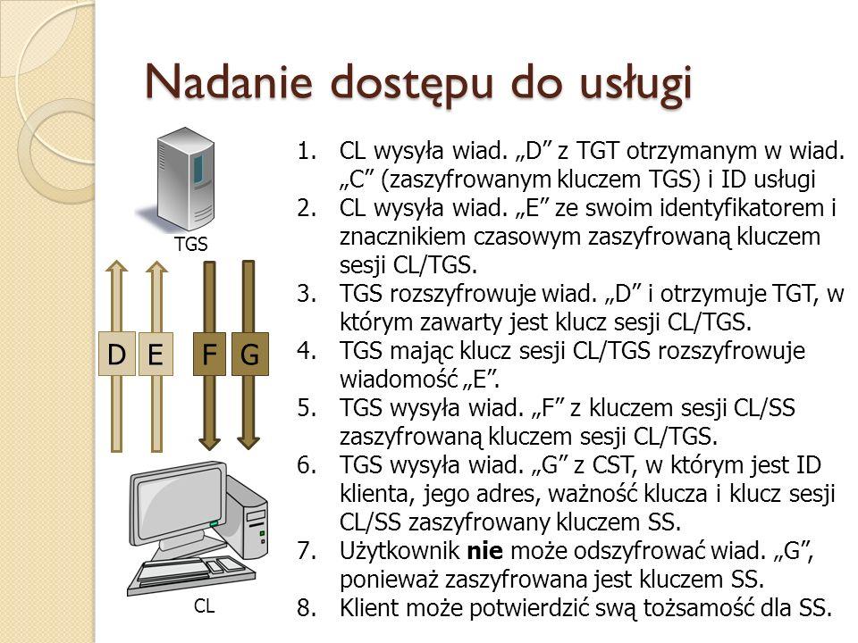 Nadanie dostępu do usługi TGS E F G 1.CL wysyła wiad. D z TGT otrzymanym w wiad. C (zaszyfrowanym kluczem TGS) i ID usługi 2.CL wysyła wiad. E ze swoi