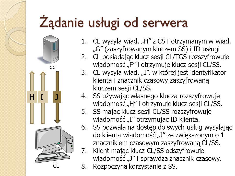 Żądanie usługi od serwera SS I J 1.CL wysyła wiad. H z CST otrzymanym w wiad. G (zaszyfrowanym kluczem SS) i ID usługi 2.CL posiadając klucz sesji CL/