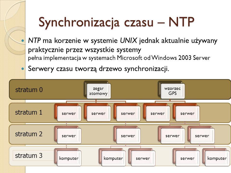 stratum 3 stratum 2stratum 1 stratum 0 Synchronizacja czasu – NTP NTP ma korzenie w systemie UNIX jednak aktualnie używany praktycznie przez wszystkie