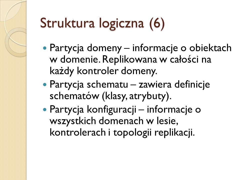 Struktura logiczna (6) Partycja domeny – informacje o obiektach w domenie. Replikowana w całości na każdy kontroler domeny. Partycja schematu – zawier